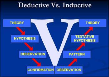 Deductive-vs_-Inductive1.jpg