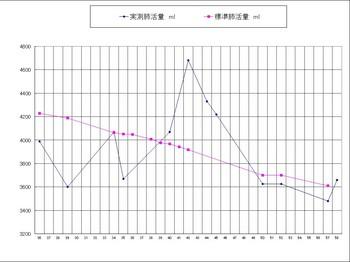 ストックオプション係数(菓子事業想定)_3.jpg