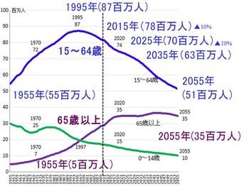 体重変化 - コピー.jpg