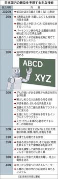 日本未来予測.jpg