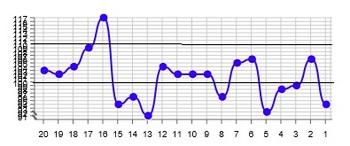 score_analysis.jpg