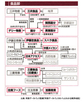 syokuhin_orosi.jpg