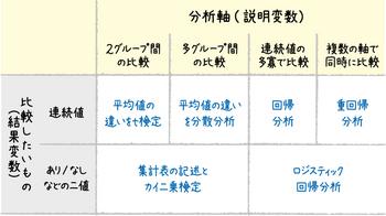 toukeigaku02201.jpg